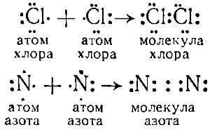 схемы образования молекул хлора и азота