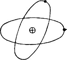Схема строения атома гелия