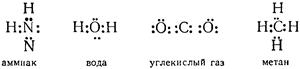 строение молекул аммиака, воды, углекислого газа и метана