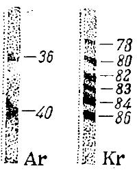 Массовые спектры аргона и криптона
