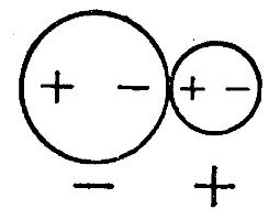 Схема взаимной поляризации ионов
