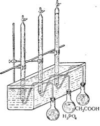 Свойства кислот, оснований и солей
