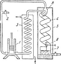 машина для получения жидкого воздуха