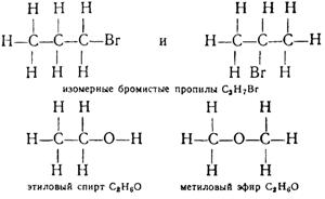 формулы двух пар изомерных соединений