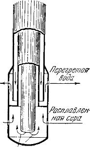 Экстрактор для подземной выплавки серы