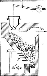 Схема генератора газа