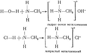 амины могут присоединять к себе протоны, отнимая их от других молекул