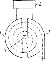 Схема действия циклотрона
