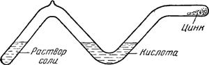 Трубка для опытов по вытеснению металлов водородом под давлением