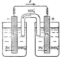 Прибор для осуществления реакции между цинком и свинцовой солью на расстоянии