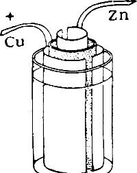 Медно-цинковый элемент