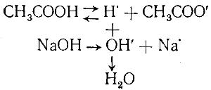 Реакции обмена в растворах электролитов