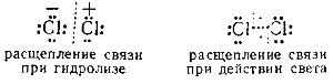 Кислородные соединения галогенов