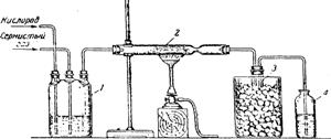 Серный ангидрид SO3 Прибор для получения серного ангидрида