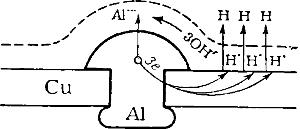Схема коррозии алюминия, находящегося в контакте с медью