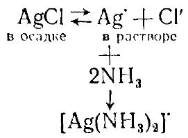 образование комплексных аммиачно-серебряных ионов [Ag(NH3)2]