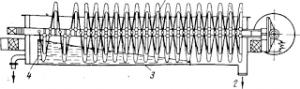 Спиральный классификатор