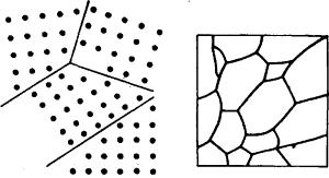 Границы зерен металла, расположение под большими углами
