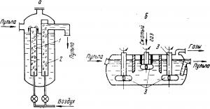 Автоклав непрерывной обработки пульп газами