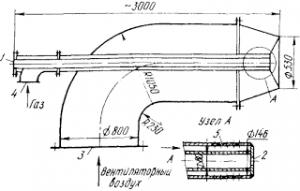 Схема газо-мазутной горелки
