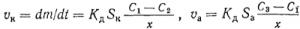 Уравнение закона Фика