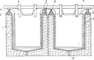 Железобетонная ванна для электролитического рафинирования меди
