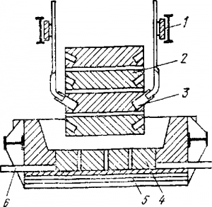 Конструкция электролизера алюминия