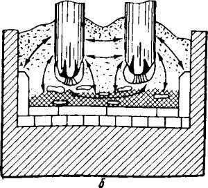 Получение кремнеалюминиевых сплавов