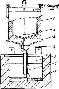 Аппарат для извлечения шлама из электролизера