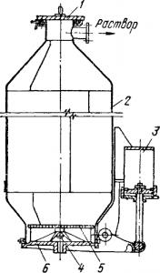 Производство глинозема спеканием