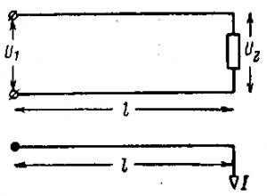 Двухпроводная линия с нагрузкой на конце