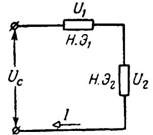 Последовательная цепь с двумя нелинейны ми элементами