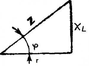 Треугольник сопротивлений цепи с активным сопротивлением и индуктивностью