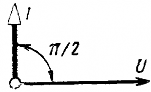Векторная диаграмма цепи с емкостью