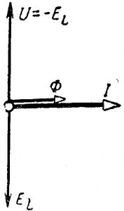 Векторная диаграмма цепи с индуктивностью