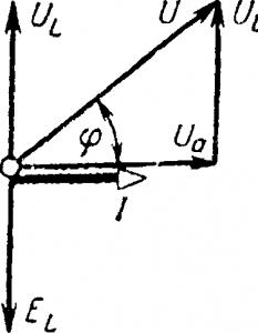 Векторная диаграмма цепи с активным сопротивлением и индуктивностью