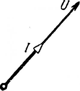 Векторная диаграмма цепи с сопротивлением