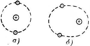 Атом диэлектрика