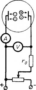 Газ в электрическом поле