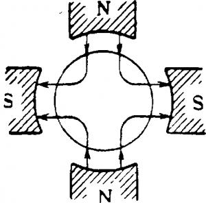 Генератор переменного тока с двумя парами полюсов