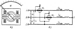 Схема измерения мощности в цепи трехфазного тока