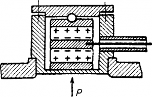 Пьезоэлектрический кварцевый преобразователь для измерения давления