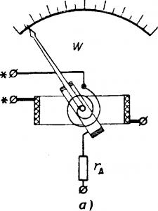 Измерение мощности тока