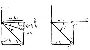 Векторная диаграмма для разветвленной цепи