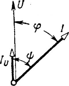 Векторная диаграмма электродинамического ваттметра