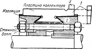 Конструкция коллектора