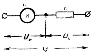 Измерительный механизм с добавочным сопротивлением