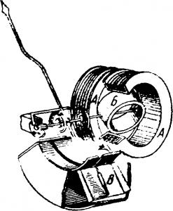 Электродинамический измерительный механизм