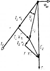 Векторная диаграмма вторичной цепи трансформатора