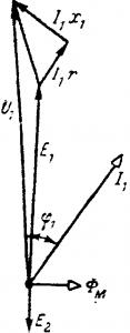 Векторная диаграмма первичной цепи трансформатора